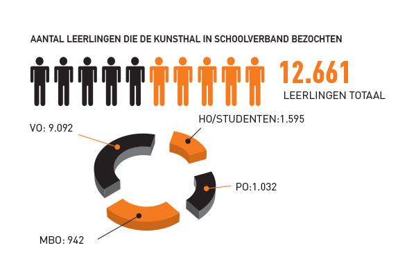 infographic-educatie-2015-v2